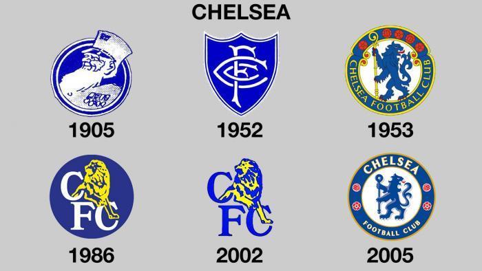 Evolución del escudo