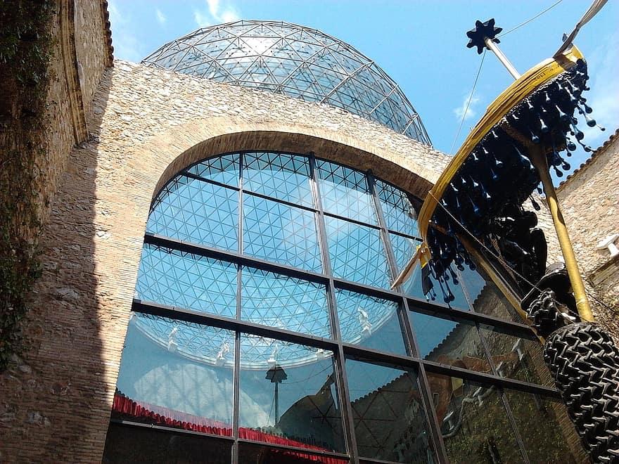 Museo de Figueres