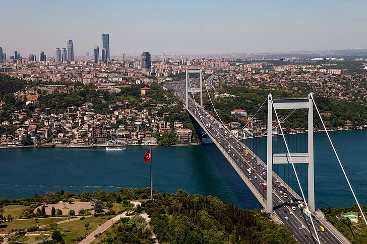 Ciudad de Estambul